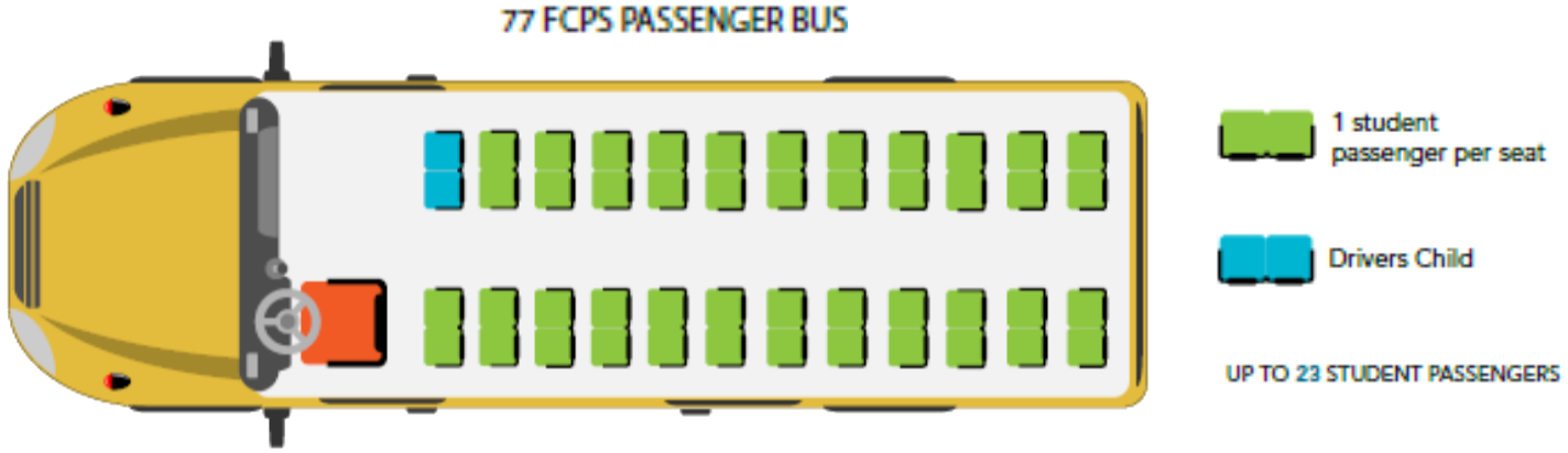 image of sample bus distancing