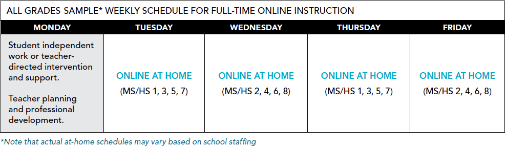 weekly schedule for full-time online by chioice