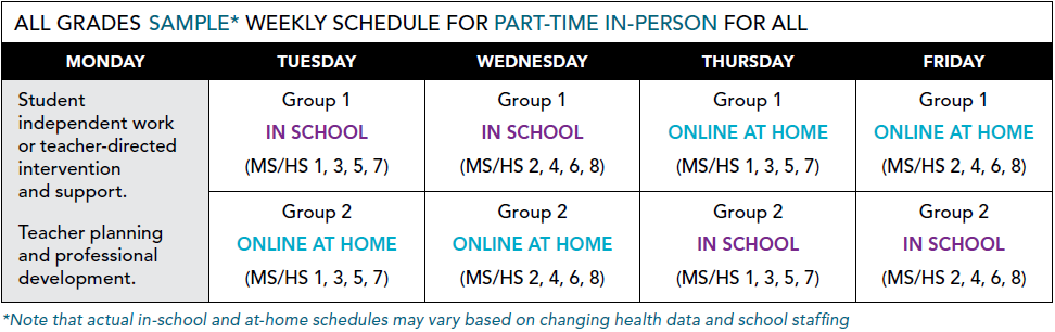 weekly schedule for part-time in-person within the continuum