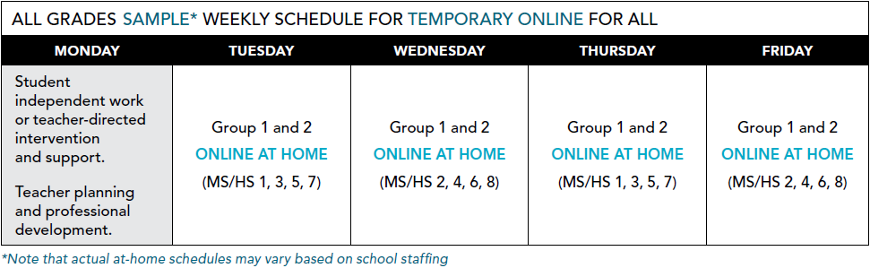 weekly schedule for temporary online learning within the continuum