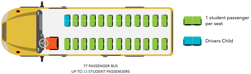 image of bus social distance seating