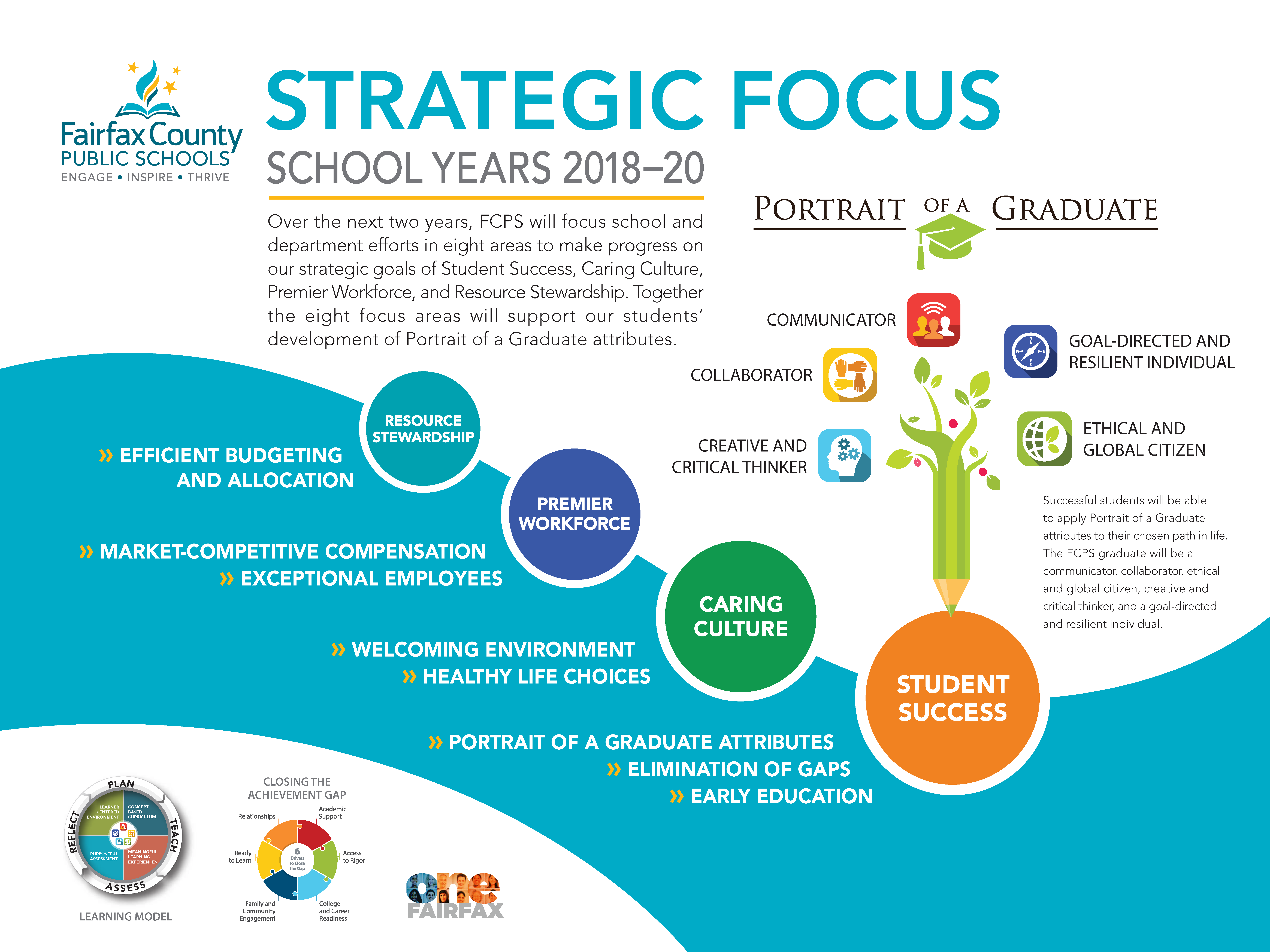 FCPS SY2018-20 Strategic Plan poster