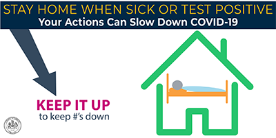 Stay home when sick or test positive.  Your actions can slow down the spread of COVID-19.