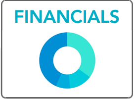 ERFC Financials